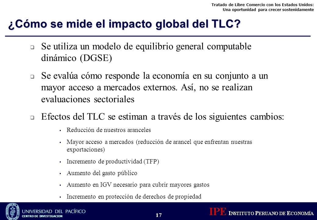 ¿Cómo se mide el impacto global del TLC