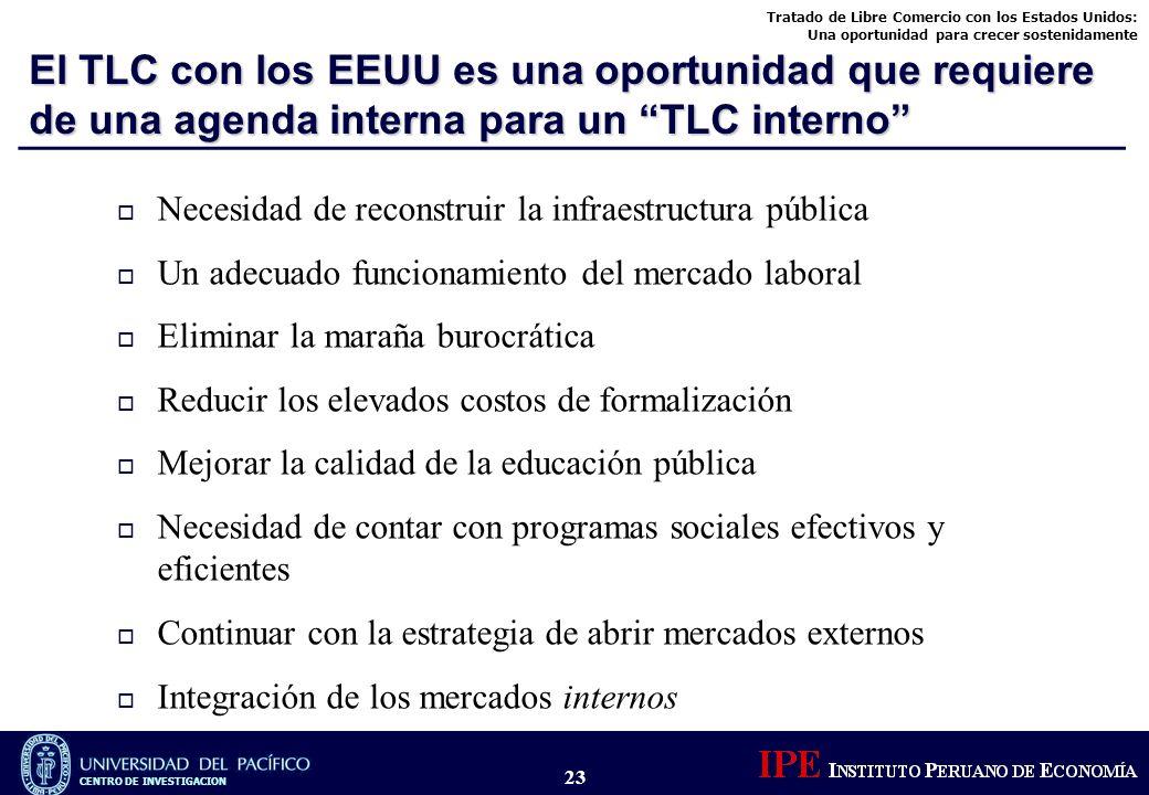 El TLC con los EEUU es una oportunidad que requiere de una agenda interna para un TLC interno