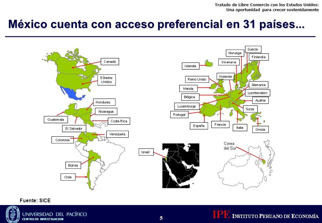 México cuenta con acceso preferencial en 31 países...