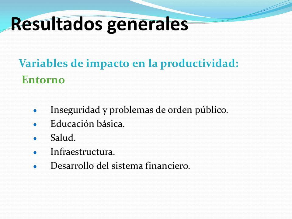 Resultados generales Variables de impacto en la productividad: Entorno
