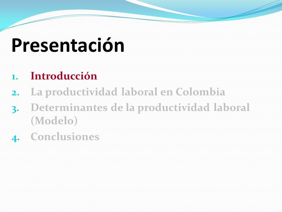 Presentación Introducción La productividad laboral en Colombia