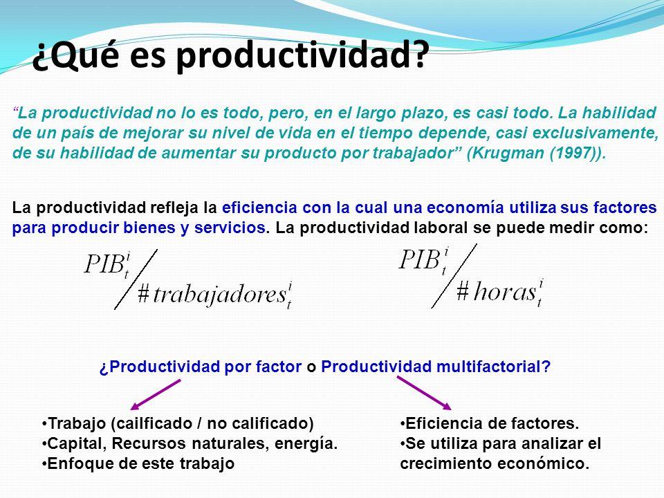 ¿Qué es productividad