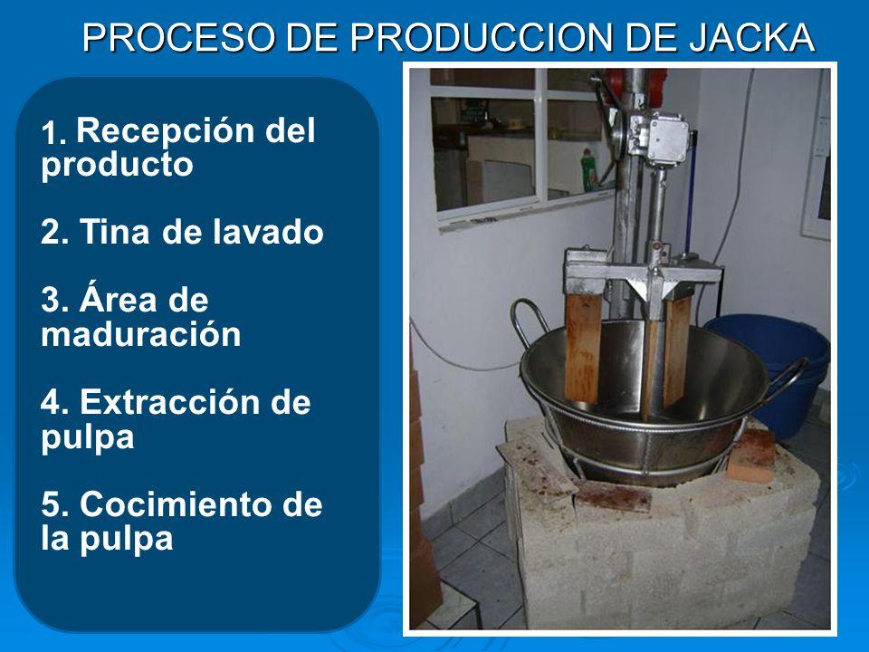 PROCESO DE PRODUCCION DE JACKA