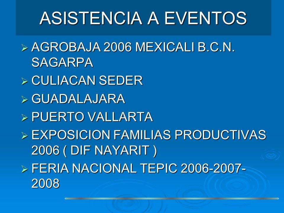 ASISTENCIA A EVENTOS AGROBAJA 2006 MEXICALI B.C.N. SAGARPA