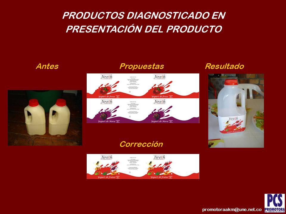 PRODUCTOS DIAGNOSTICADO EN PRESENTACIÓN DEL PRODUCTO