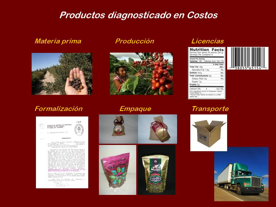 Productos diagnosticado en Costos
