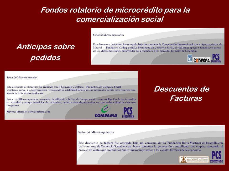 Fondos rotatorio de microcrédito para la comercialización social