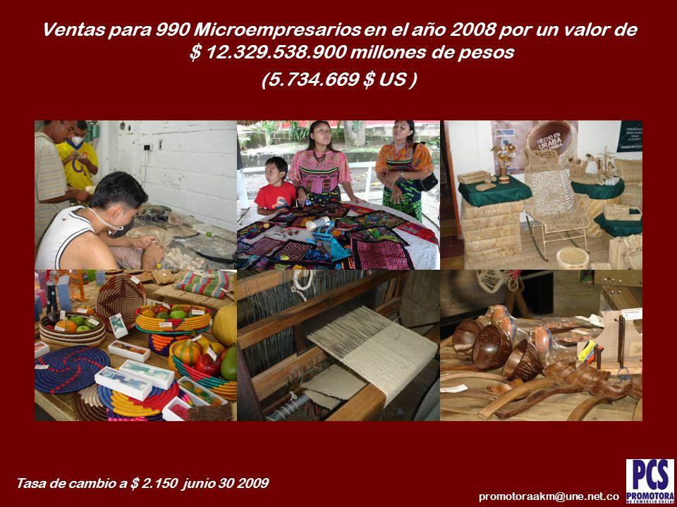 Ventas para 990 Microempresarios en el año 2008 por un valor de $ 12