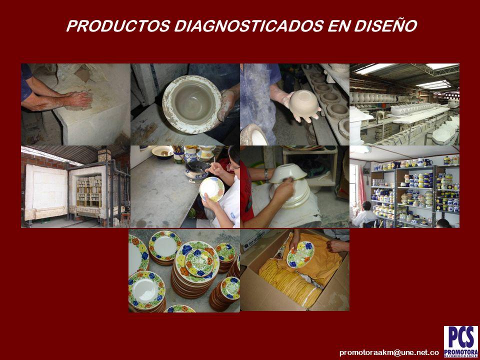 PRODUCTOS DIAGNOSTICADOS EN DISEÑO