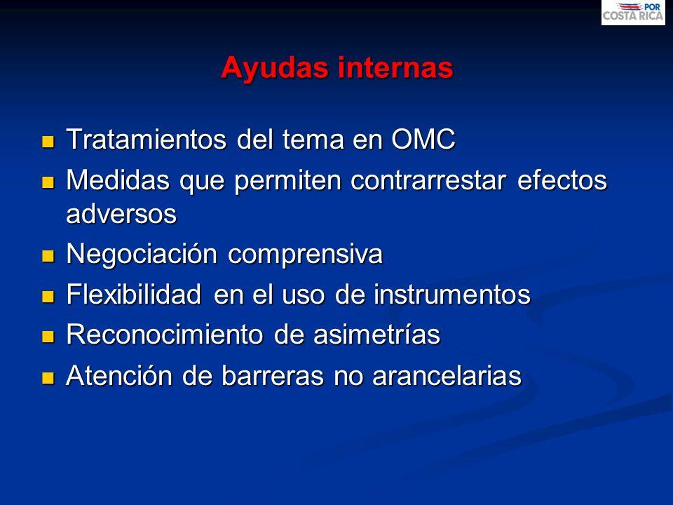 Ayudas internas Tratamientos del tema en OMC