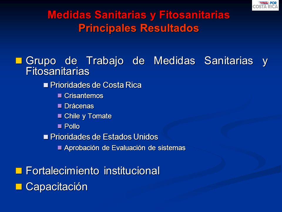 Medidas Sanitarias y Fitosanitarias Principales Resultados