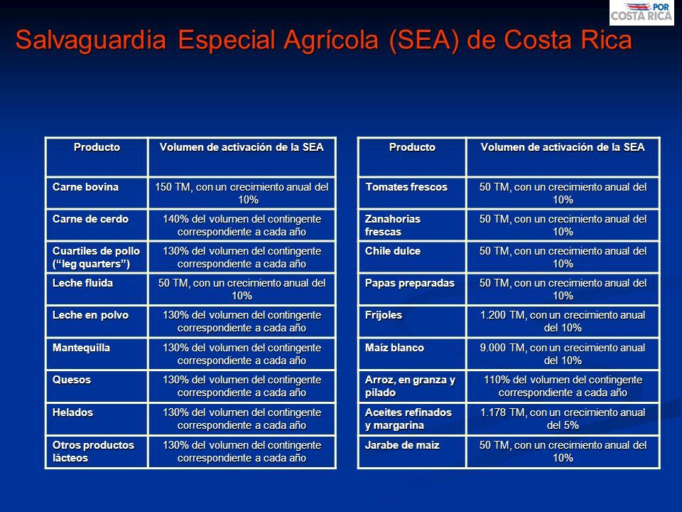 Volumen de activación de la SEA