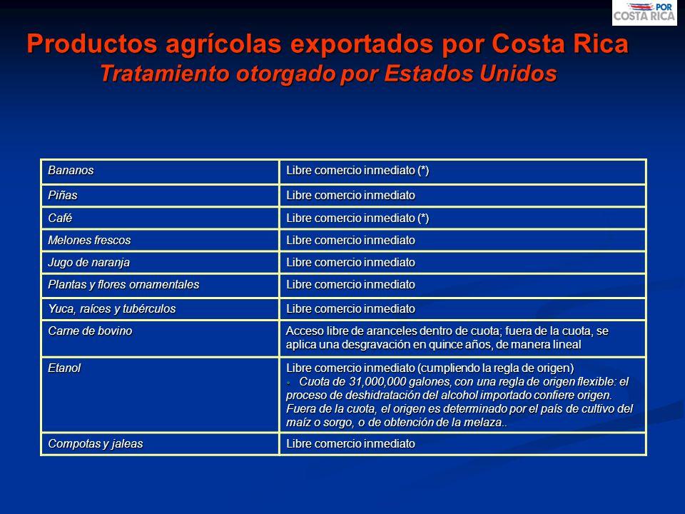 Productos agrícolas exportados por Costa Rica Tratamiento otorgado por Estados Unidos