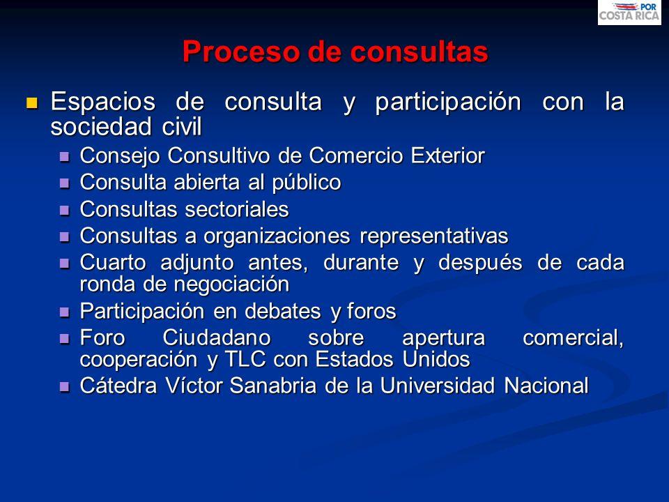 Proceso de consultas Espacios de consulta y participación con la sociedad civil. Consejo Consultivo de Comercio Exterior.