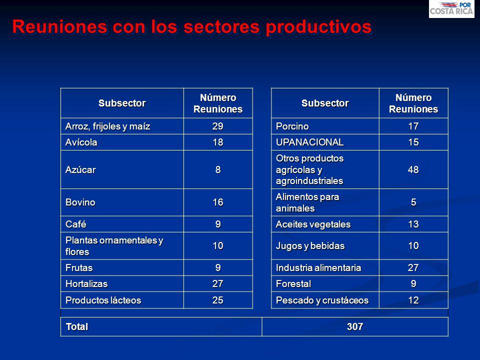 Reuniones con los sectores productivos