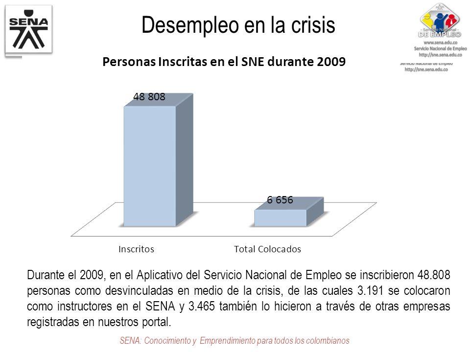 SENA: Conocimiento y Emprendimiento para todos los colombianos