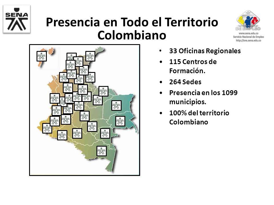 Presencia en Todo el Territorio Colombiano