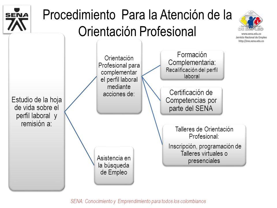 Procedimiento Para la Atención de la Orientación Profesional