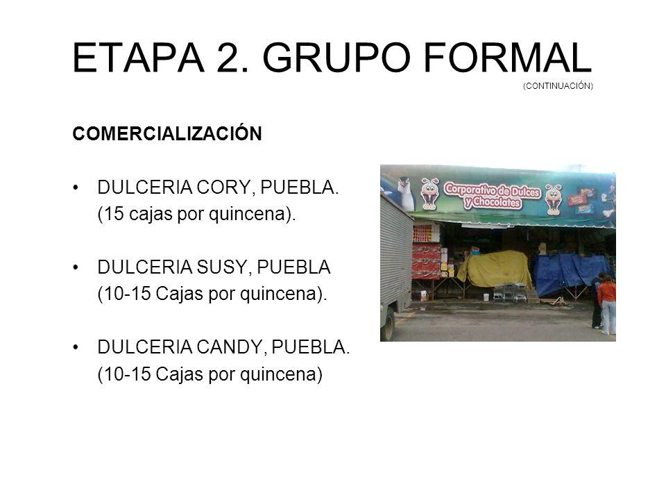 ETAPA 2. GRUPO FORMAL (CONTINUACIÓN)