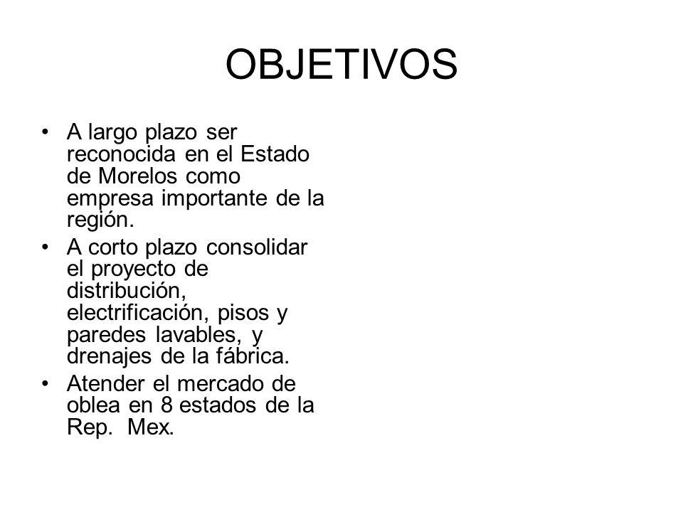OBJETIVOS A largo plazo ser reconocida en el Estado de Morelos como empresa importante de la región.