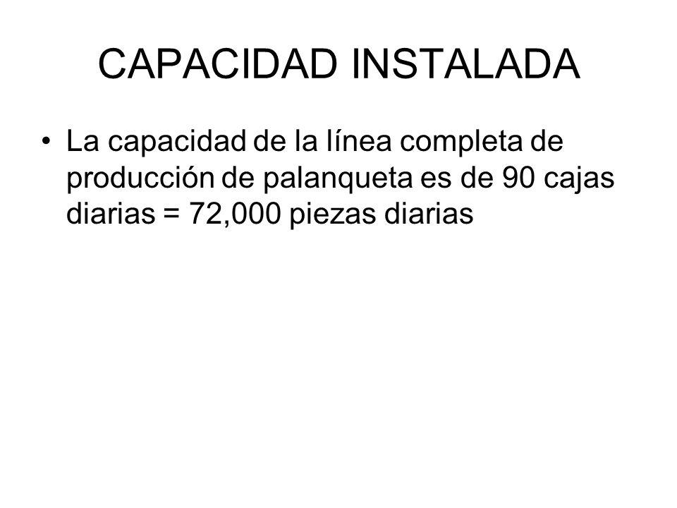 CAPACIDAD INSTALADA La capacidad de la línea completa de producción de palanqueta es de 90 cajas diarias = 72,000 piezas diarias.