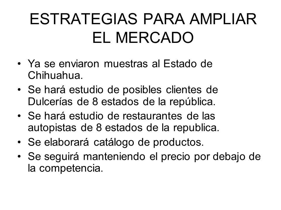 ESTRATEGIAS PARA AMPLIAR EL MERCADO