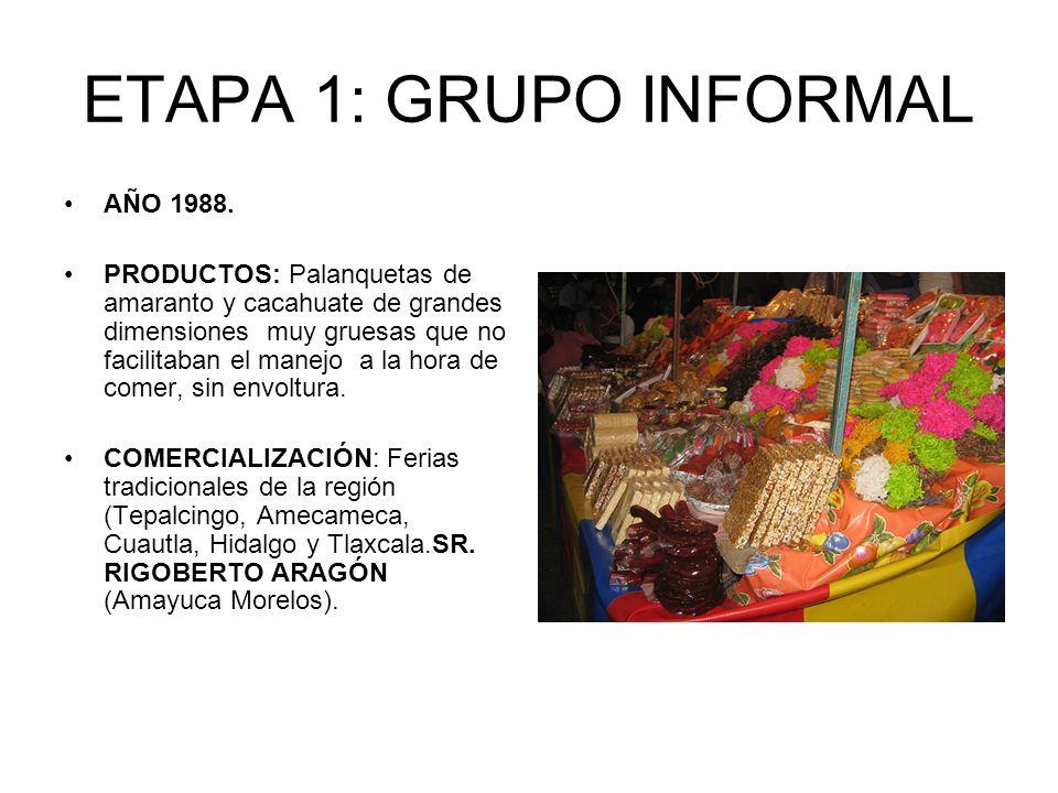 ETAPA 1: GRUPO INFORMAL AÑO 1988.