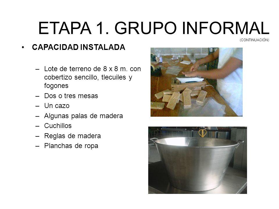 ETAPA 1. GRUPO INFORMAL (CONTINUACIÓN)