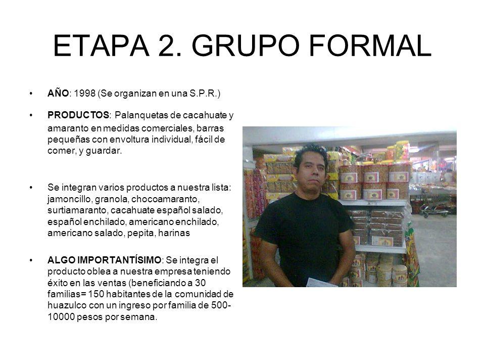ETAPA 2. GRUPO FORMAL AÑO: 1998 (Se organizan en una S.P.R.)
