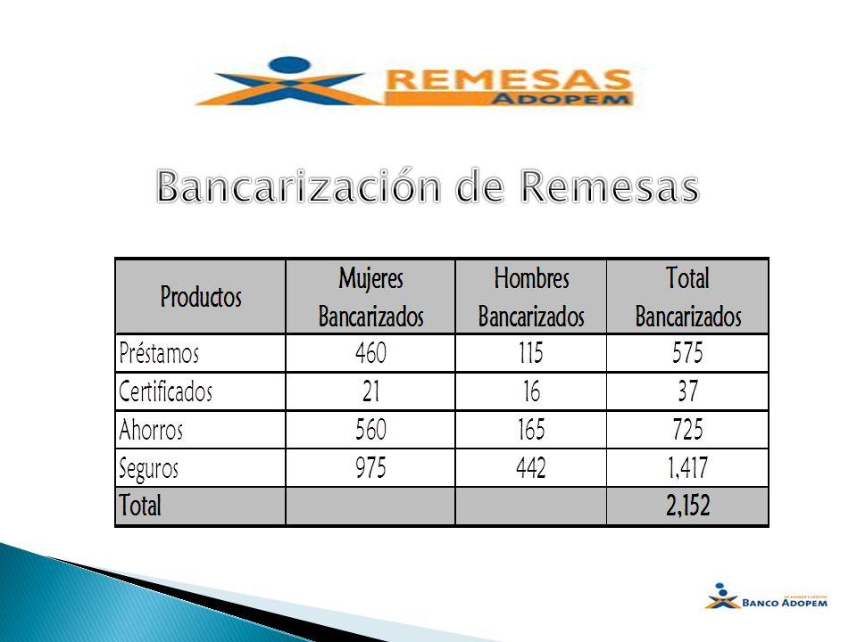 Bancarización de Remesas