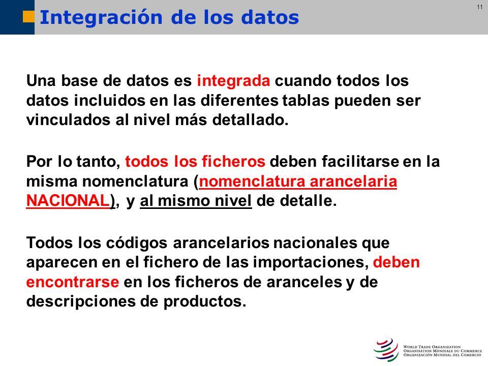 Integración de los datos