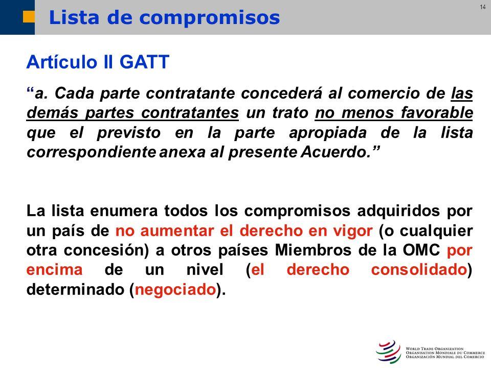 Lista de compromisos Artículo II GATT