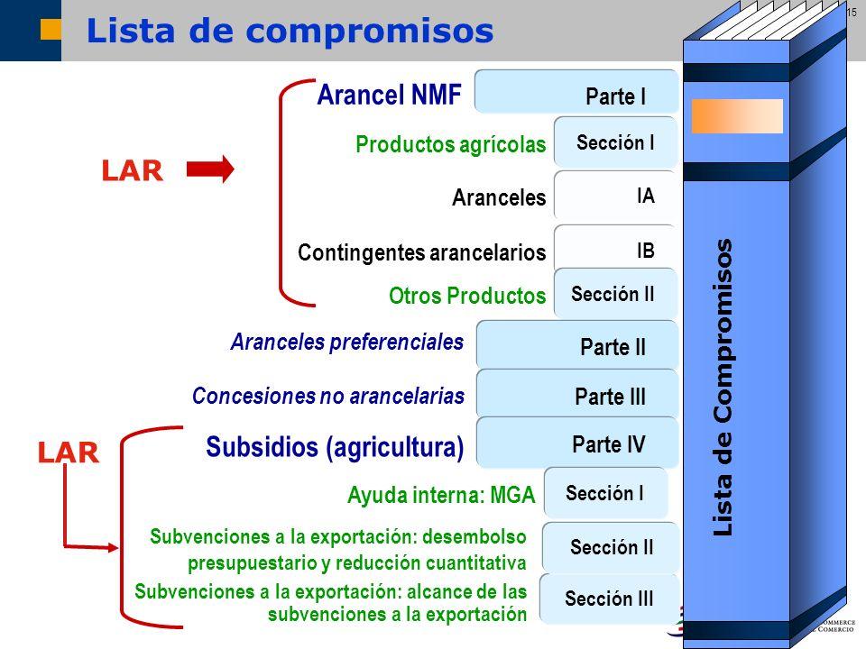 Lista de compromisos Arancel NMF LAR Subsidios (agricultura) LAR
