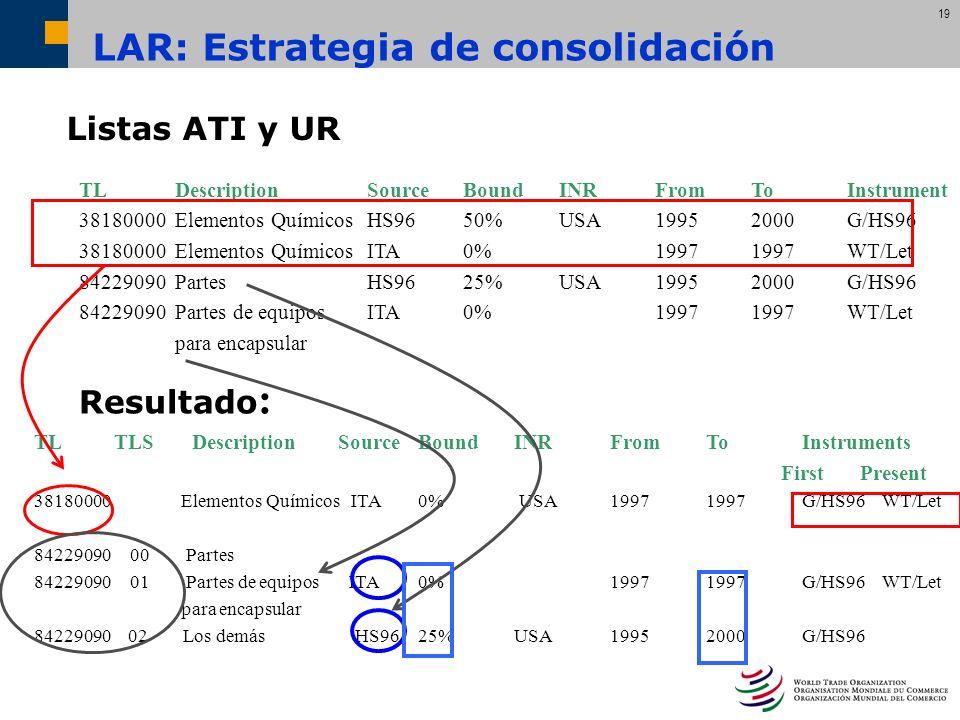 LAR: Estrategia de consolidación