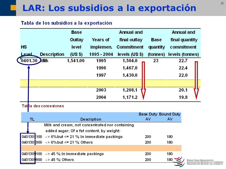 LAR: Los subsidios a la exportación