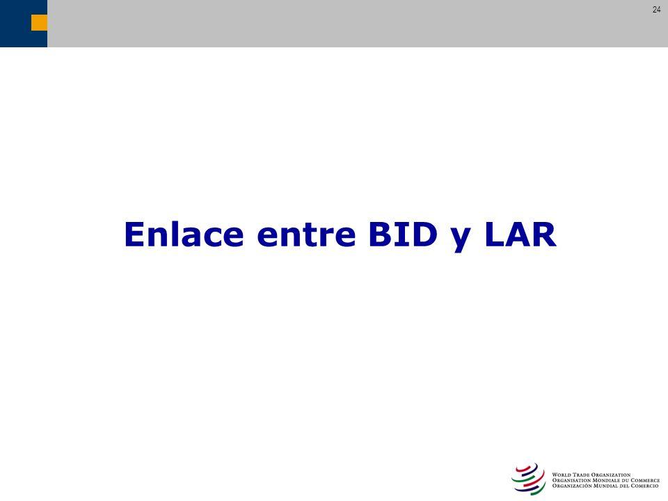 Enlace entre BID y LAR