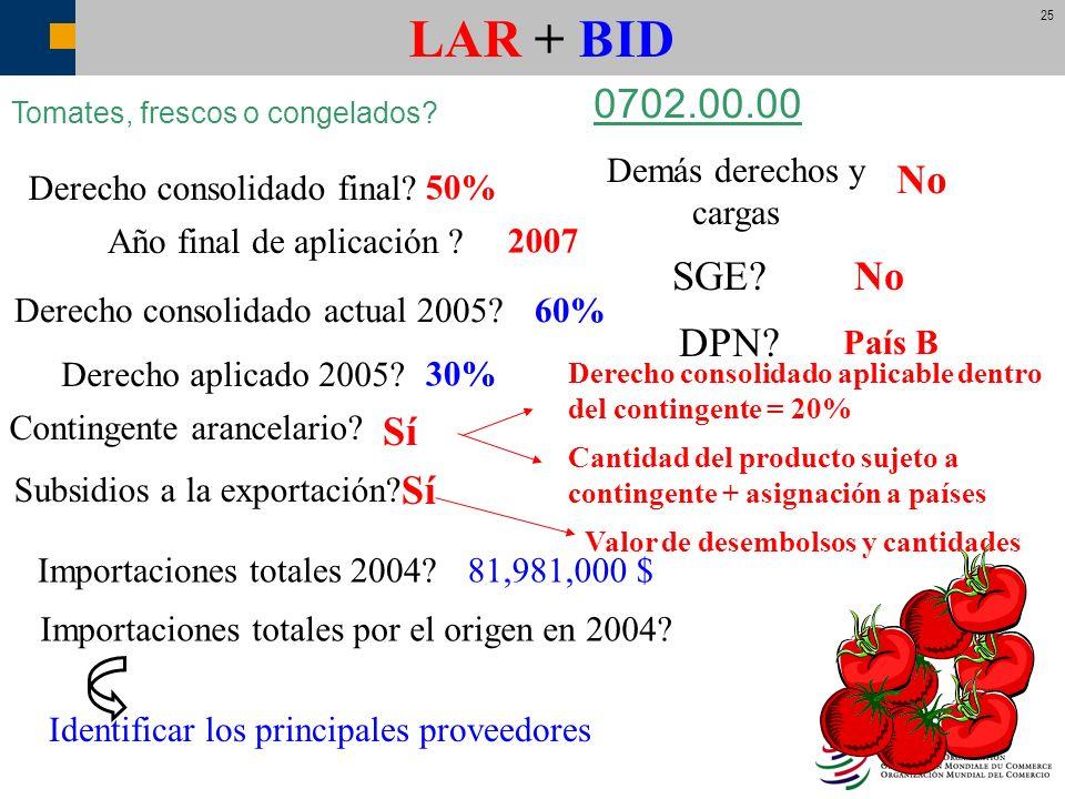 LAR + BID 0702.00.00 No SGE No DPN Sí Sí Demás derechos y cargas