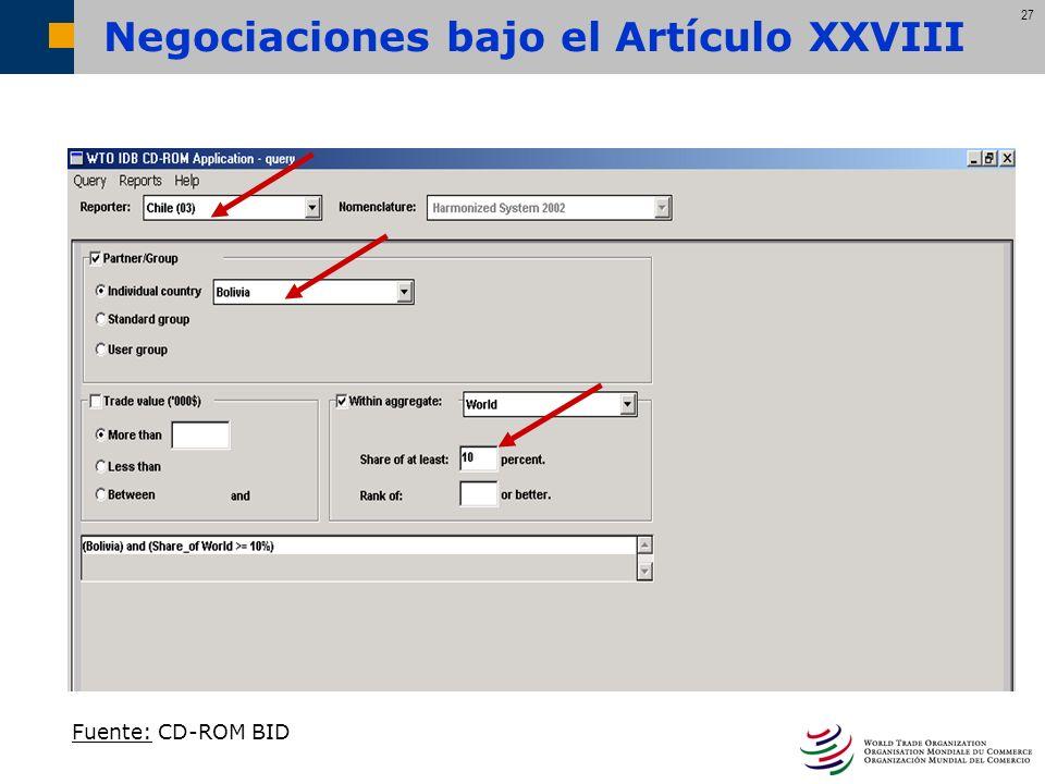 Negociaciones bajo el Artículo XXVIII
