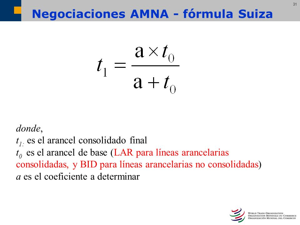 Negociaciones AMNA - fórmula Suiza