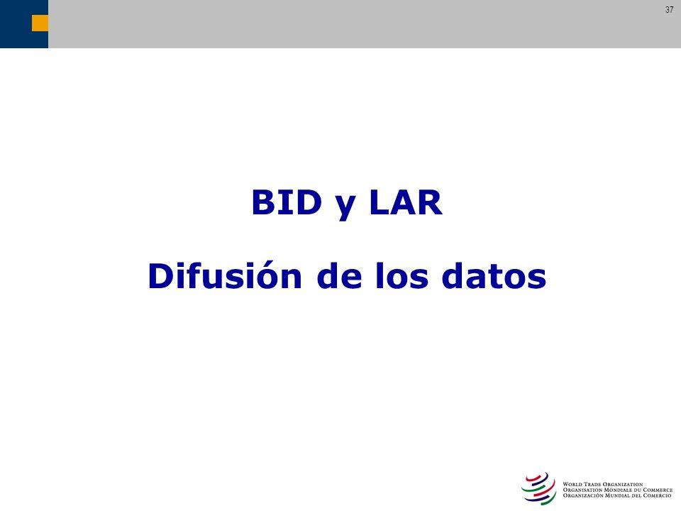 BID y LAR Difusión de los datos