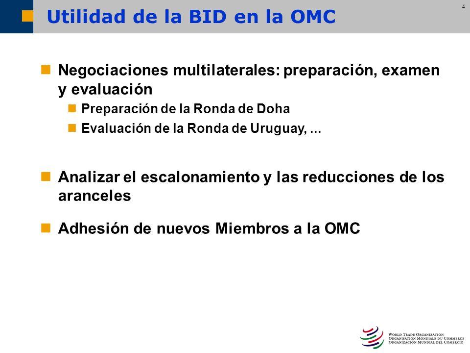 Utilidad de la BID en la OMC