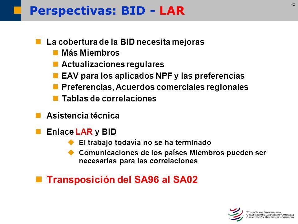 Perspectivas: BID - LAR