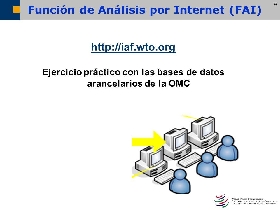 Función de Análisis por Internet (FAI)