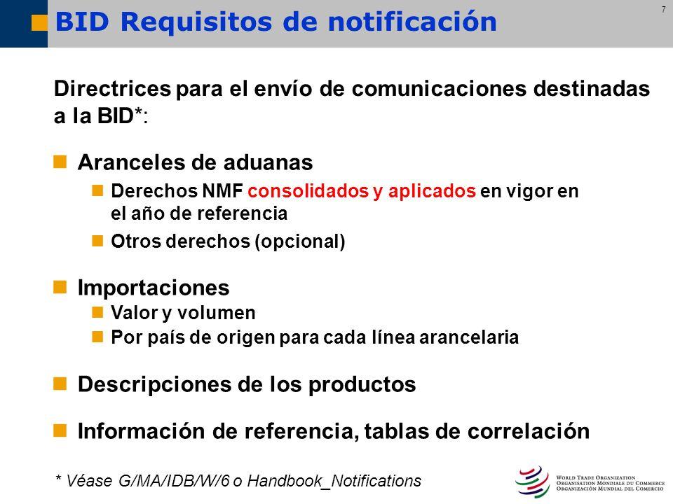 BID Requisitos de notificación