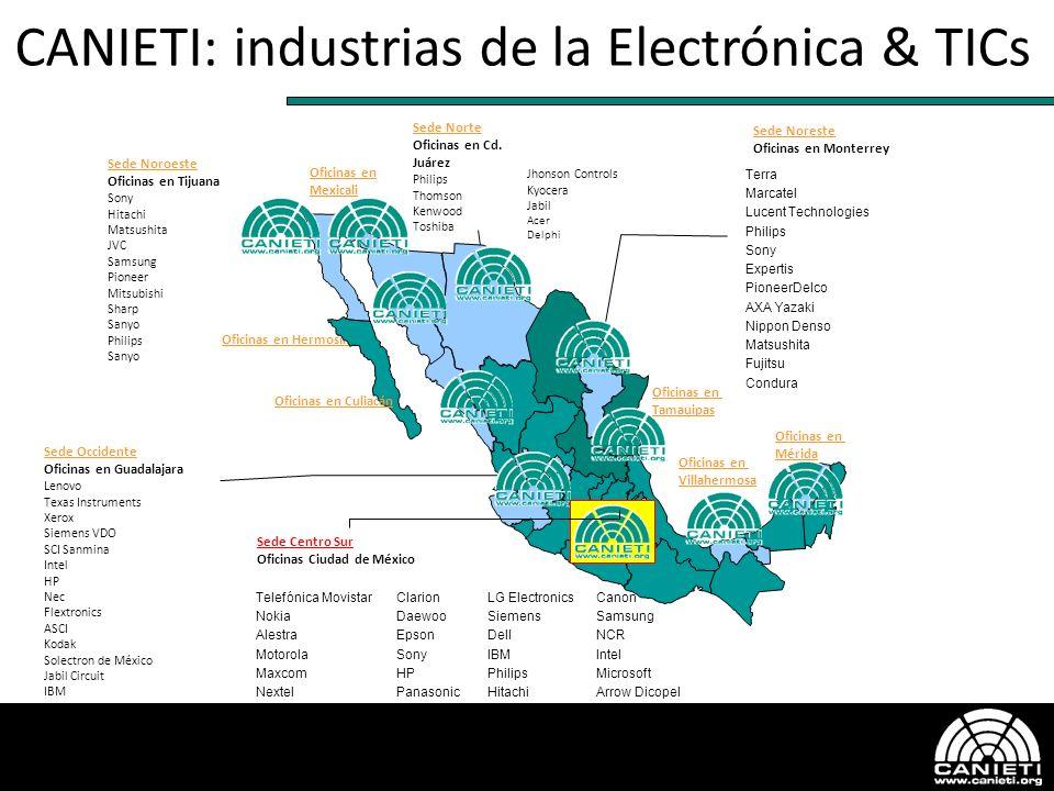 CANIETI: industrias de la Electrónica & TICs
