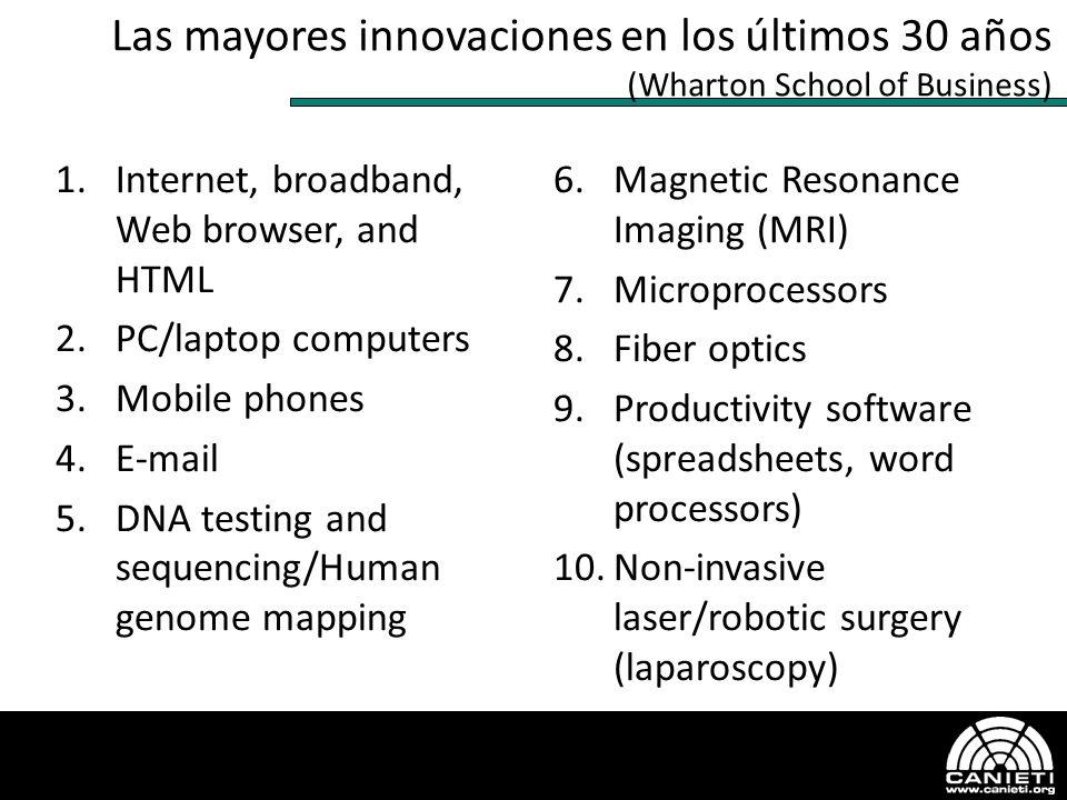 Las mayores innovaciones en los últimos 30 años (Wharton School of Business)