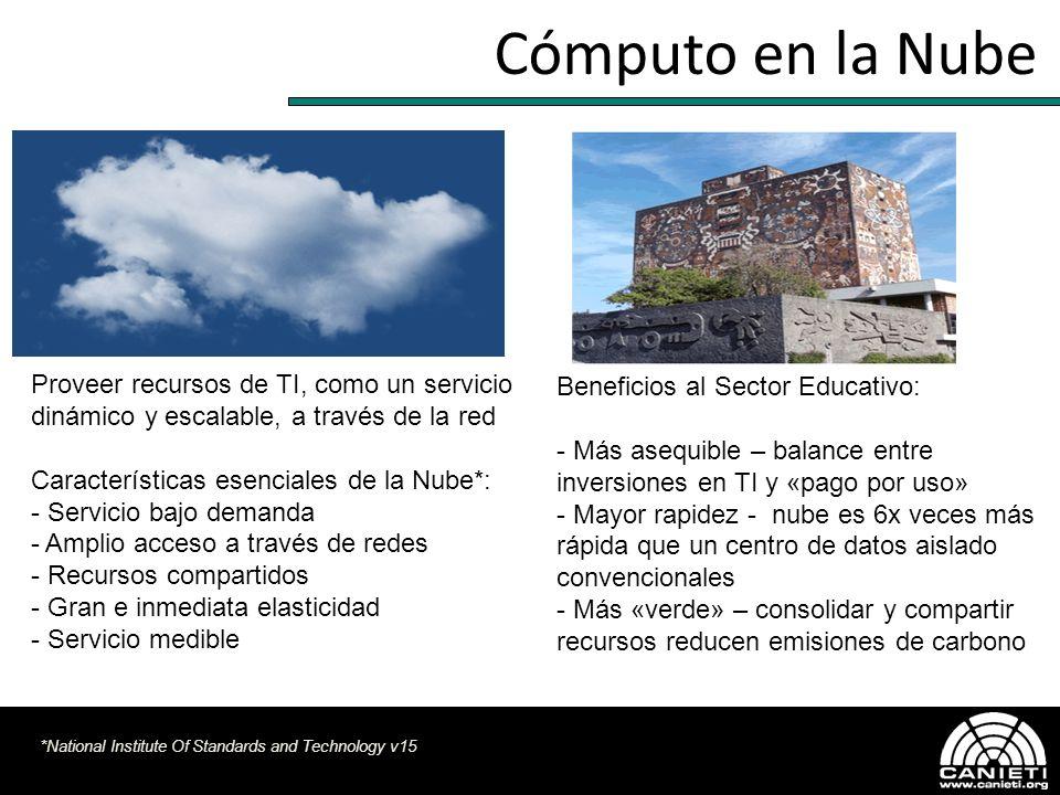 Cómputo en la Nube Proveer recursos de TI, como un servicio dinámico y escalable, a través de la red.