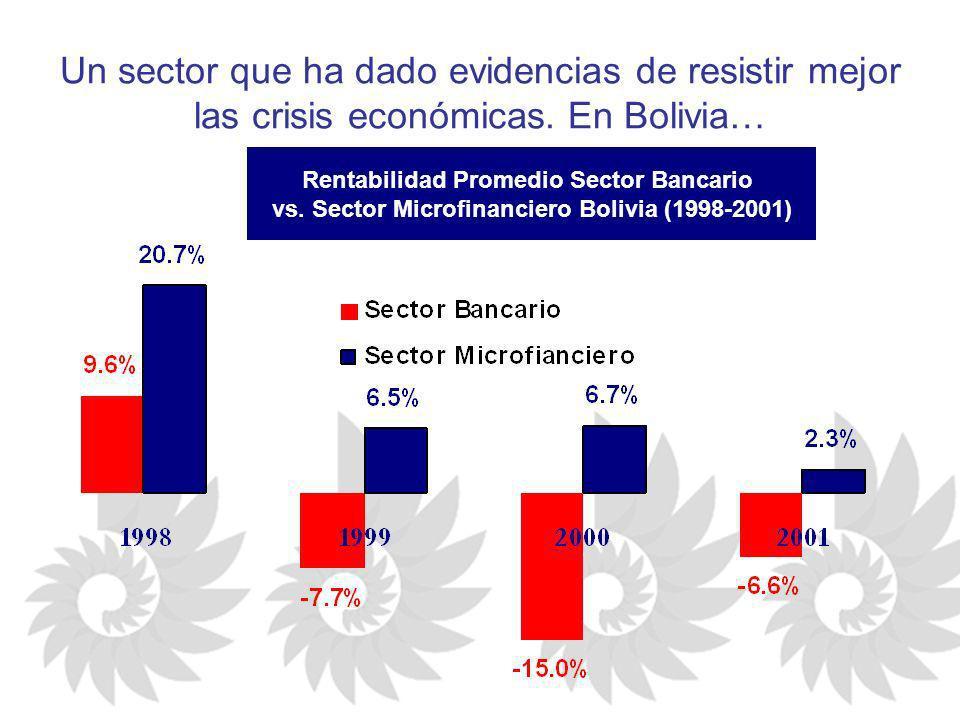 Un sector que ha dado evidencias de resistir mejor las crisis económicas. En Bolivia…
