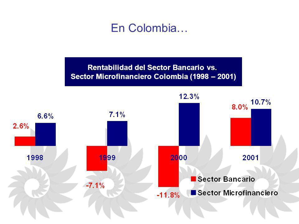 En Colombia… Rentabilidad del Sector Bancario vs.