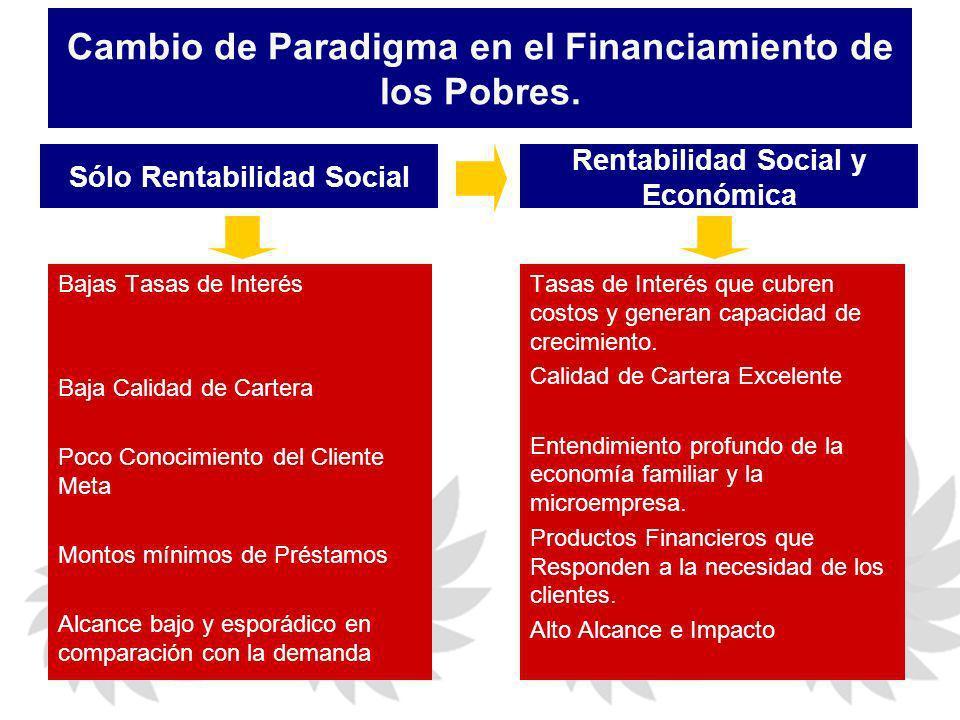 Cambio de Paradigma en el Financiamiento de los Pobres.
